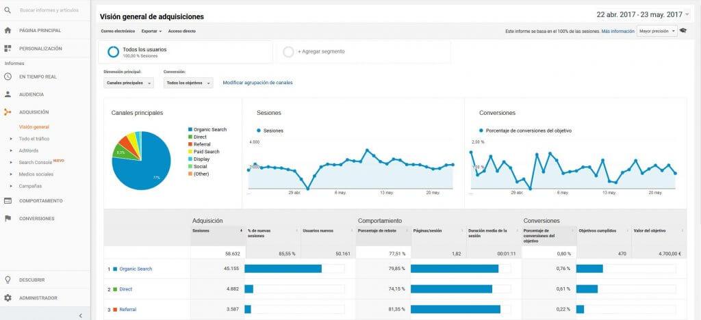 google analytics porcentaje rebote roitingmarketing 1024x468 1