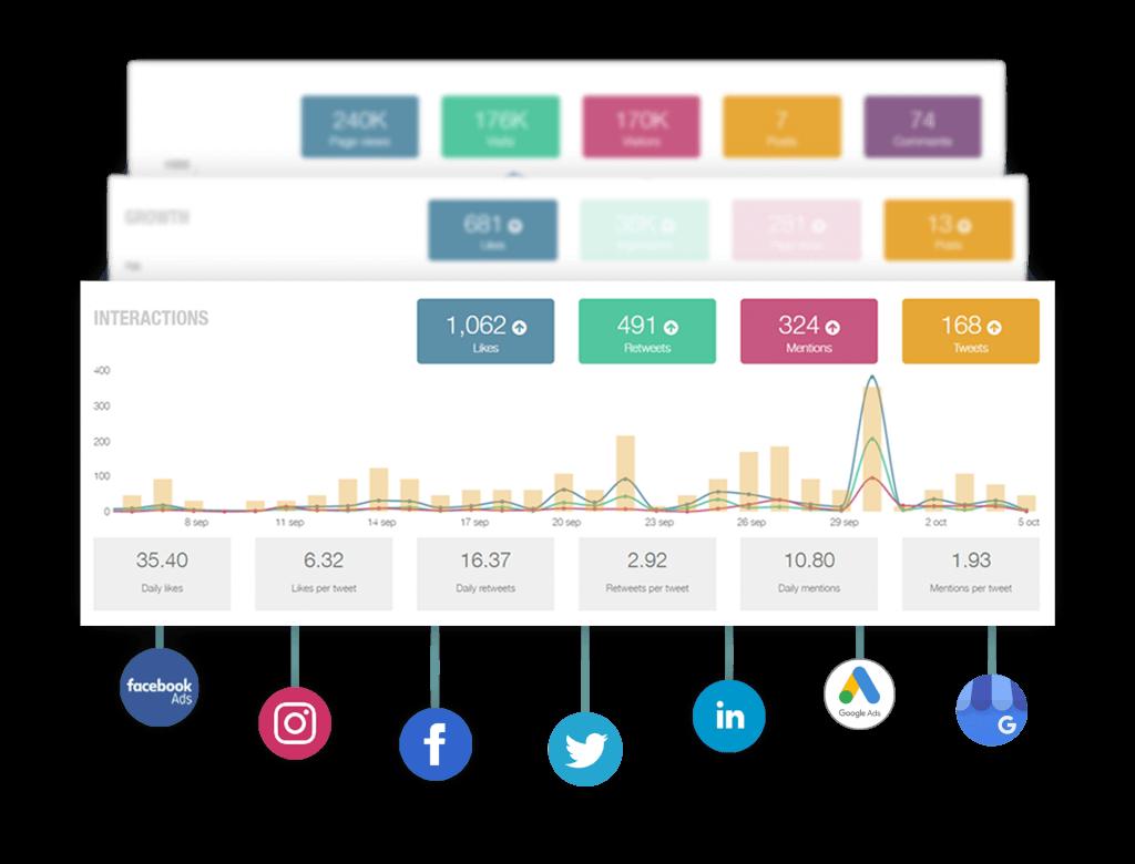 Metricool: Tutorial para analizar tus redes sociales